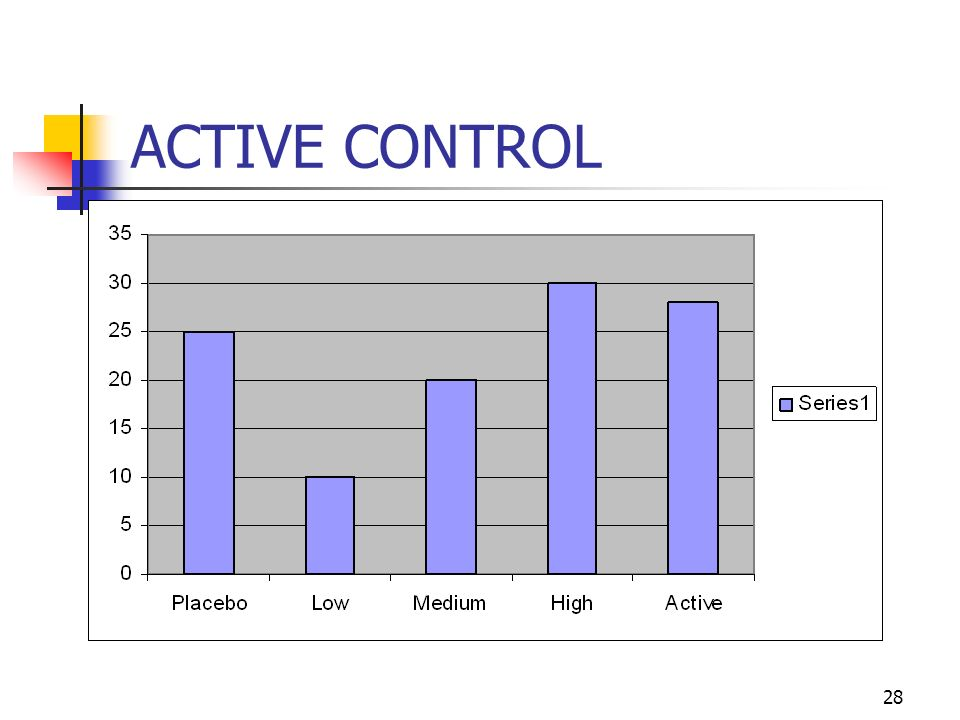 28 ACTIVE CONTROL