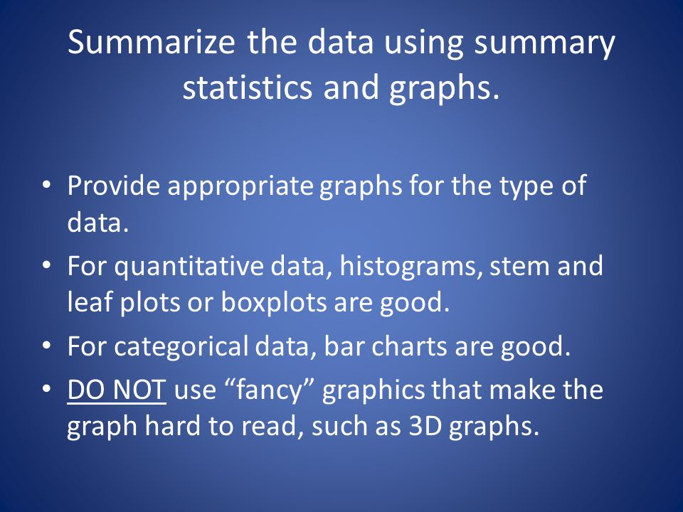 Summarize the data using summary statistics and graphs.