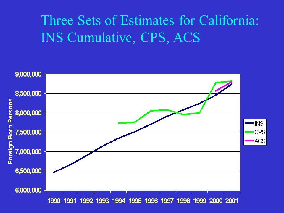 Three Sets of Estimates for California: INS Cumulative, CPS, ACS