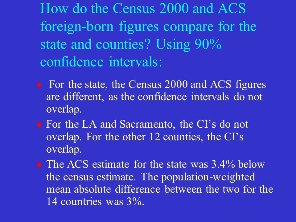 How do the Census 2000 and ACS foreign-born figures compare for the state and counties.