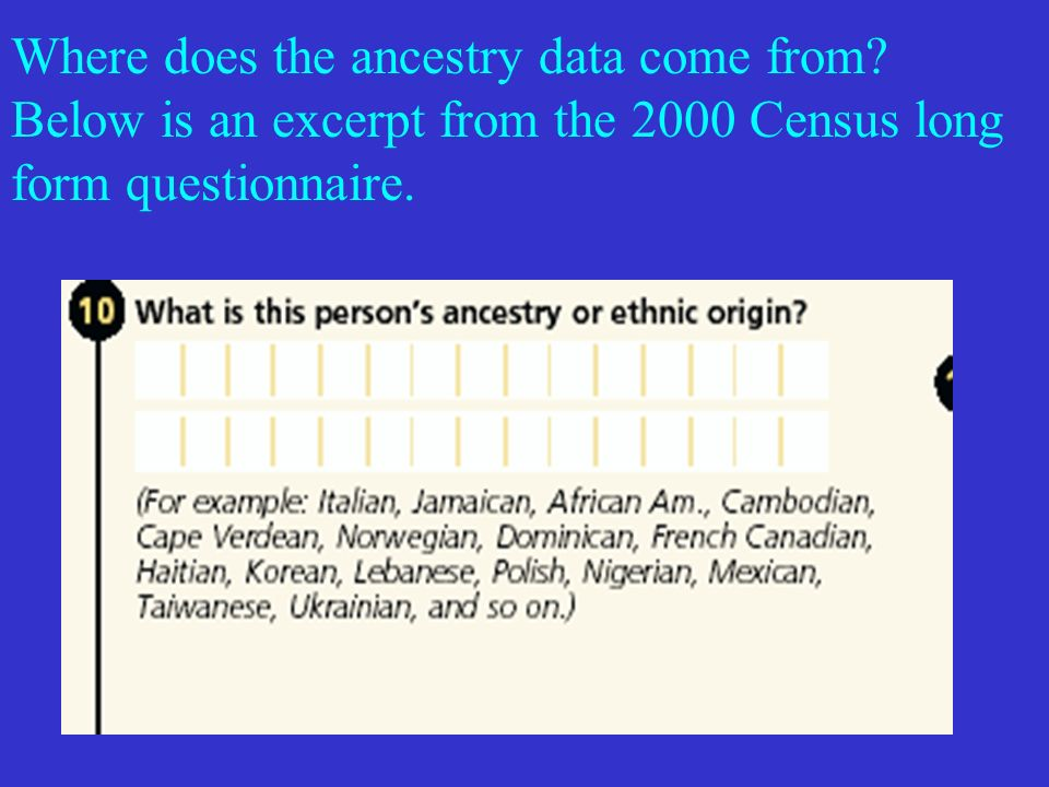Where does the ancestry data come from.