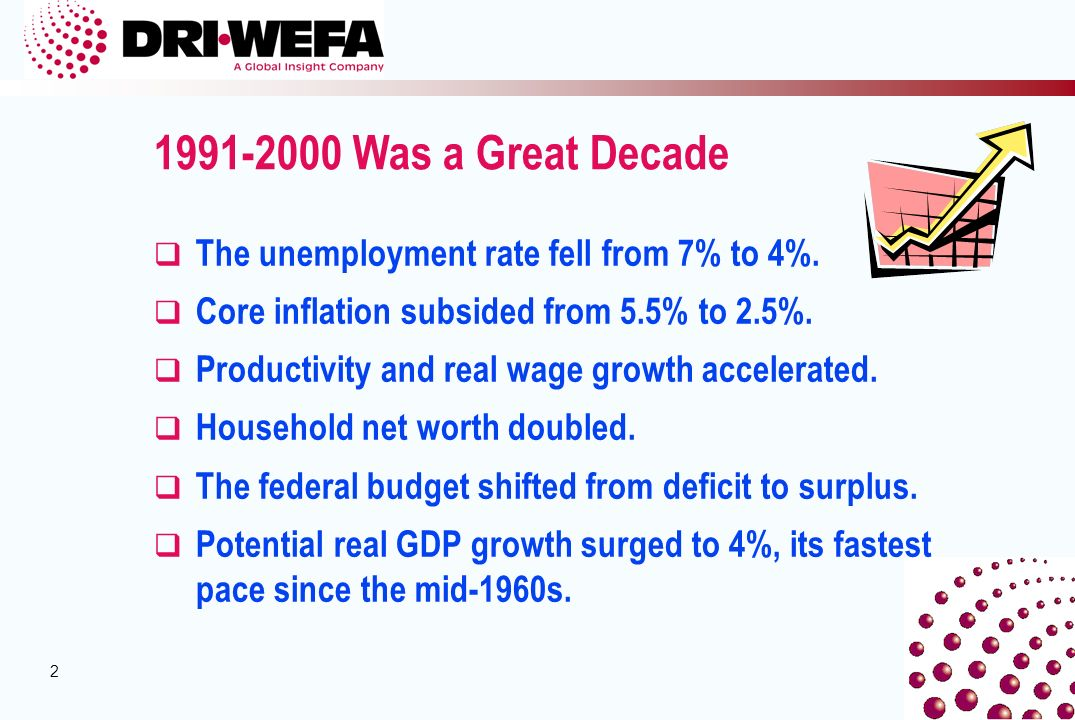 Was a Great Decade q The unemployment rate fell from 7% to 4%.