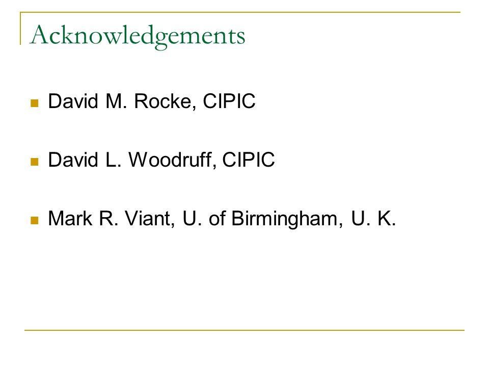 Acknowledgements David M. Rocke, CIPIC David L. Woodruff, CIPIC Mark R. Viant, U. of Birmingham, U. K.