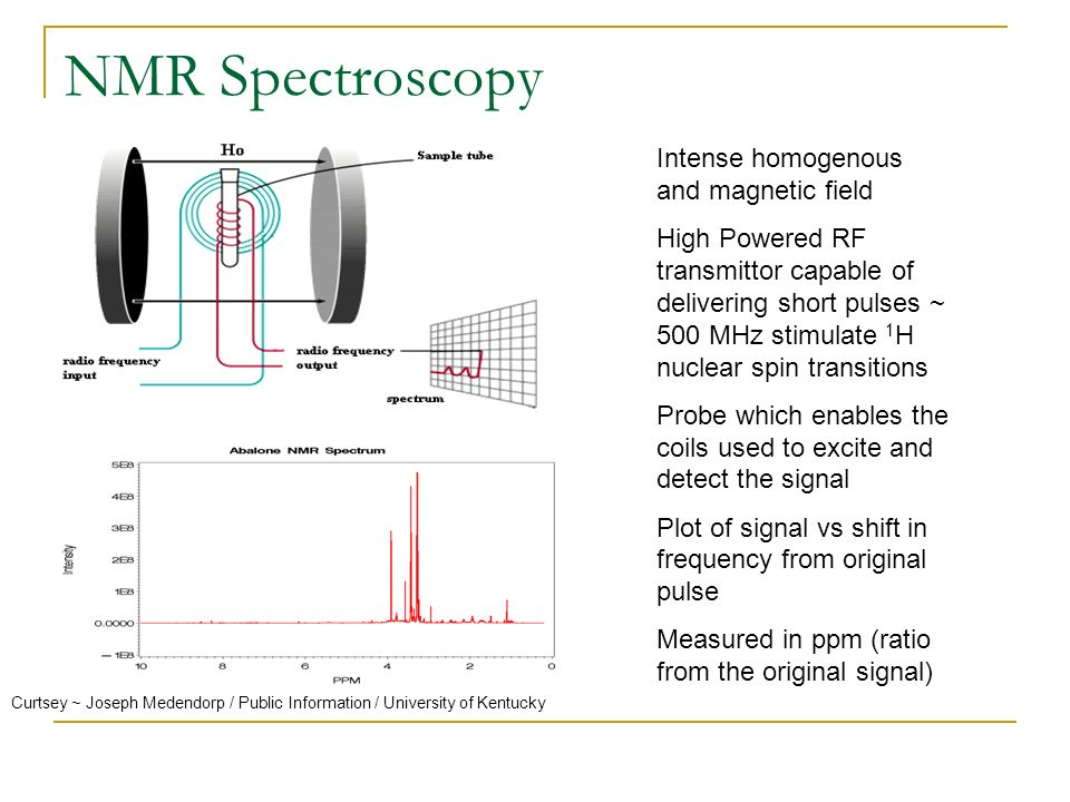 NMR Spectroscopy Curtsey ~ Joseph Medendorp / Public Information / University of Kentucky Intense homogenous and magnetic field High Powered RF transm