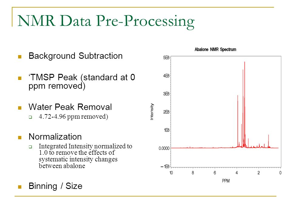 NMR Data Pre-Processing Background Subtraction TMSP Peak (standard at 0 ppm removed) Water Peak Removal 4.72-4.96 ppm removed) Normalization Integrate