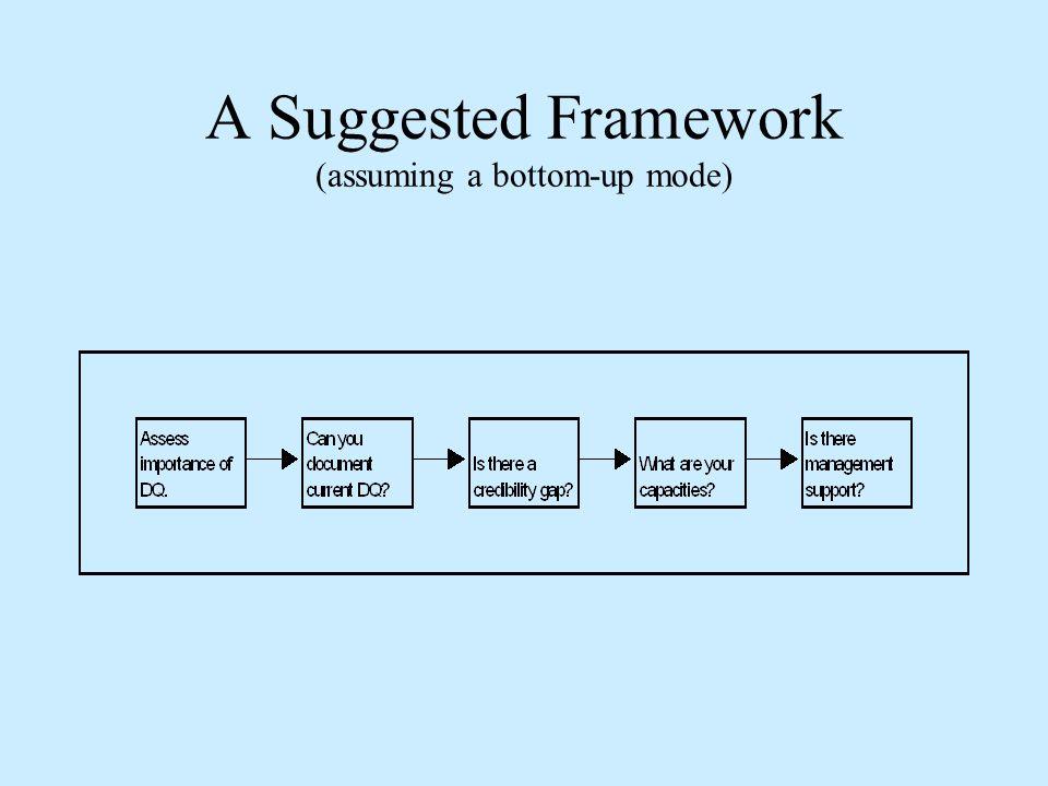 A Suggested Framework (assuming a bottom-up mode)