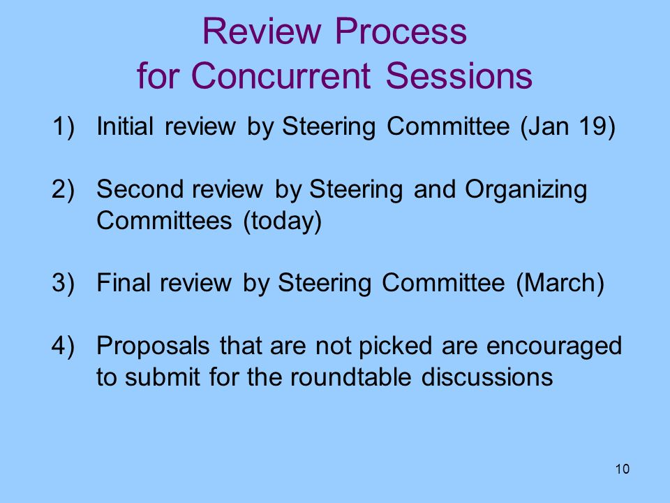 10 Review Process for Concurrent Sessions 1)Initial review by Steering Committee (Jan 19) 2)Second review by Steering and Organizing Committees (today
