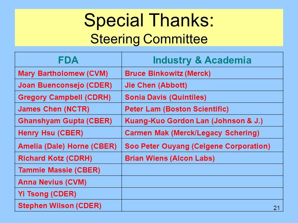 21 Special Thanks: Steering Committee FDAIndustry & Academia Mary Bartholomew (CVM)Bruce Binkowitz (Merck) Joan Buenconsejo (CDER)Jie Chen (Abbott) Gregory Campbell (CDRH)Sonia Davis (Quintiles) James Chen (NCTR)Peter Lam (Boston Scientific) Ghanshyam Gupta (CBER)Kuang-Kuo Gordon Lan (Johnson & J.) Henry Hsu (CBER)Carmen Mak (Merck/Legacy Schering) Amelia (Dale) Horne (CBER)Soo Peter Ouyang (Celgene Corporation) Richard Kotz (CDRH)Brian Wiens (Alcon Labs) Tammie Massie (CBER) Anna Nevius (CVM) Yi Tsong (CDER) Stephen Wilson (CDER)