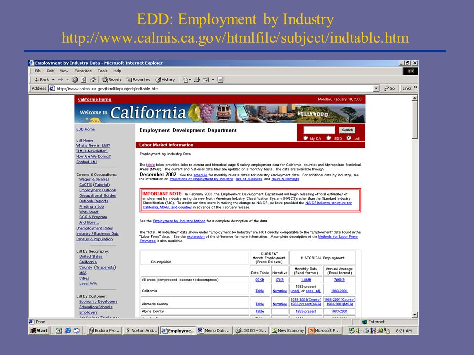 EDD: Employment by Industry http://www.calmis.ca.gov/htmlfile/subject/indtable.htm