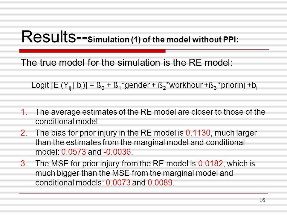 16 Results-- Simulation (1) of the model without PPI: The true model for the simulation is the RE model: Logit [E (Y ij | b i )] = ß 0 + ß 1 *gender +