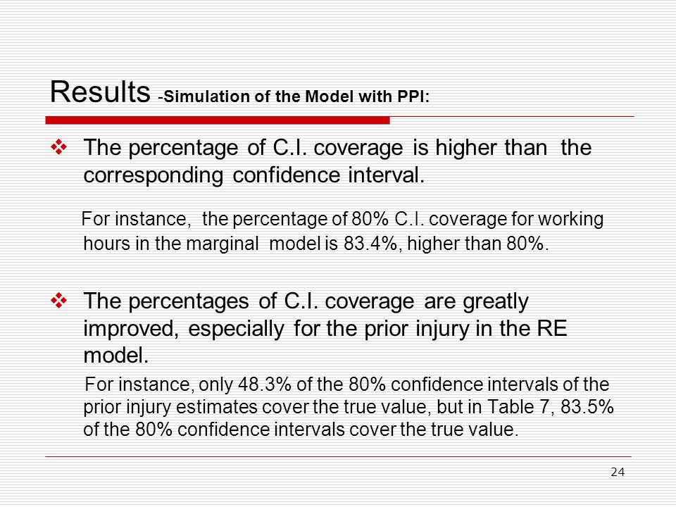 24 Results -Simulation of the Model with PPI: The percentage of C.I.