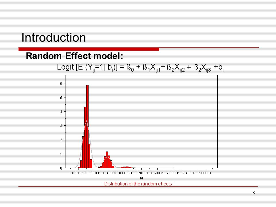 14 Results - Results from the model using real data: Marginal model RE model Conditional model Working hoursEstimate95% C.I.Estimate95% C.I.Estimate95% C.I.