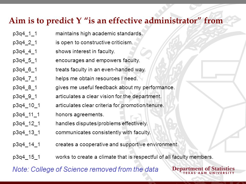 Aim is to predict Y is an effective administrator from p3q4_1_1maintains high academic standards.