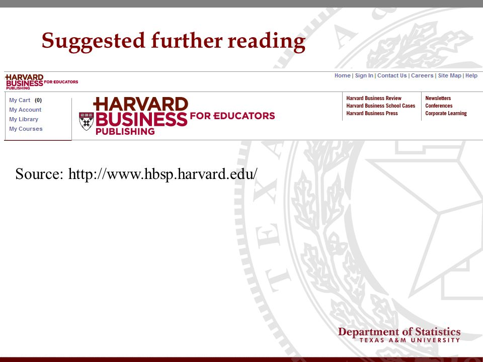 Suggested further reading Source: http://www.hbsp.harvard.edu/