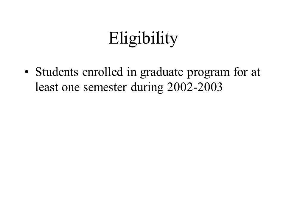 Eligibility Students enrolled in graduate program for at least one semester during 2002-2003
