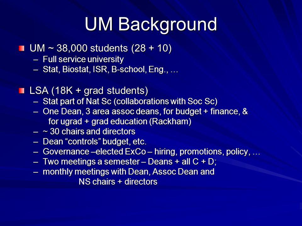 UM Background UM ~ 38,000 students (28 + 10) –Full service university –Stat, Biostat, ISR, B-school, Eng., … LSA (18K + grad students) –Stat part of N