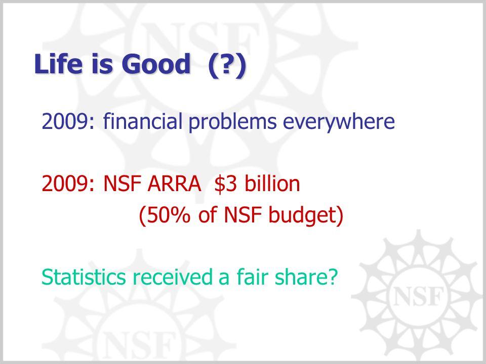 Statistics Program Budget??.$ ???.