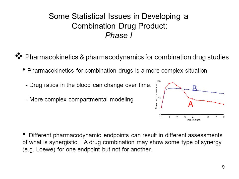 9 Some Statistical Issues in Developing a Combination Drug Product: Phase I Pharmacokinetics & pharmacodynamics for combination drug studies Pharmacokinetics for combination drugs is a more complex situation - Drug ratios in the blood can change over time.