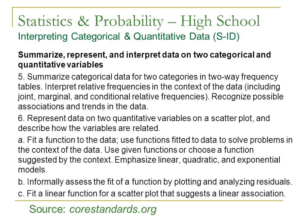 Statistics & Probability – High School Interpreting Categorical & Quantitative Data (S-ID) Summarize, represent, and interpret data on two categorical