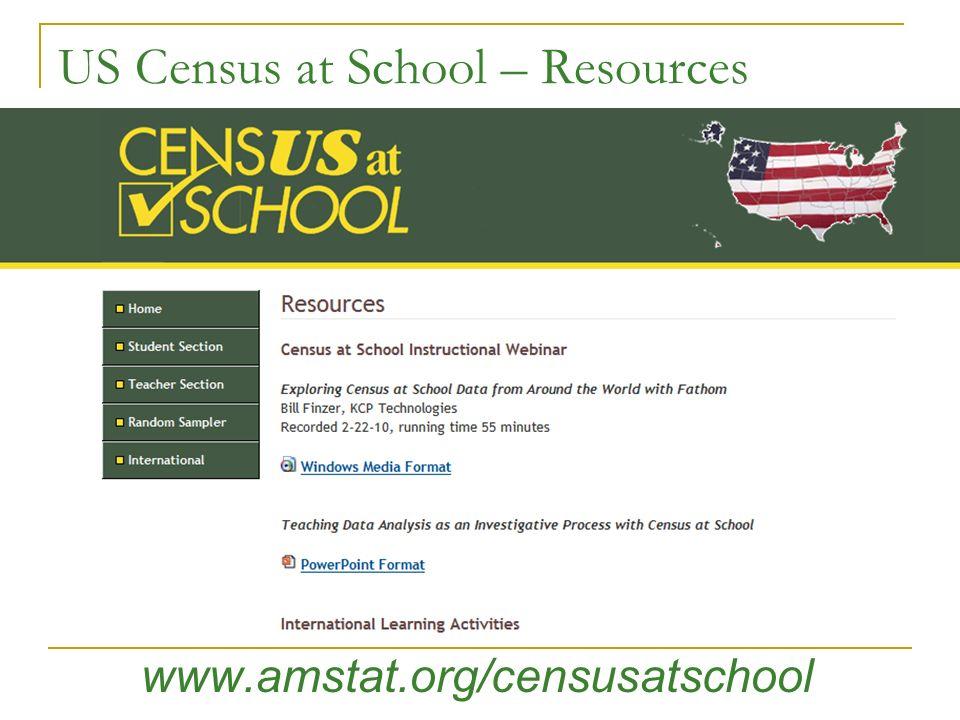 US Census at School – Resources www.amstat.org/censusatschool