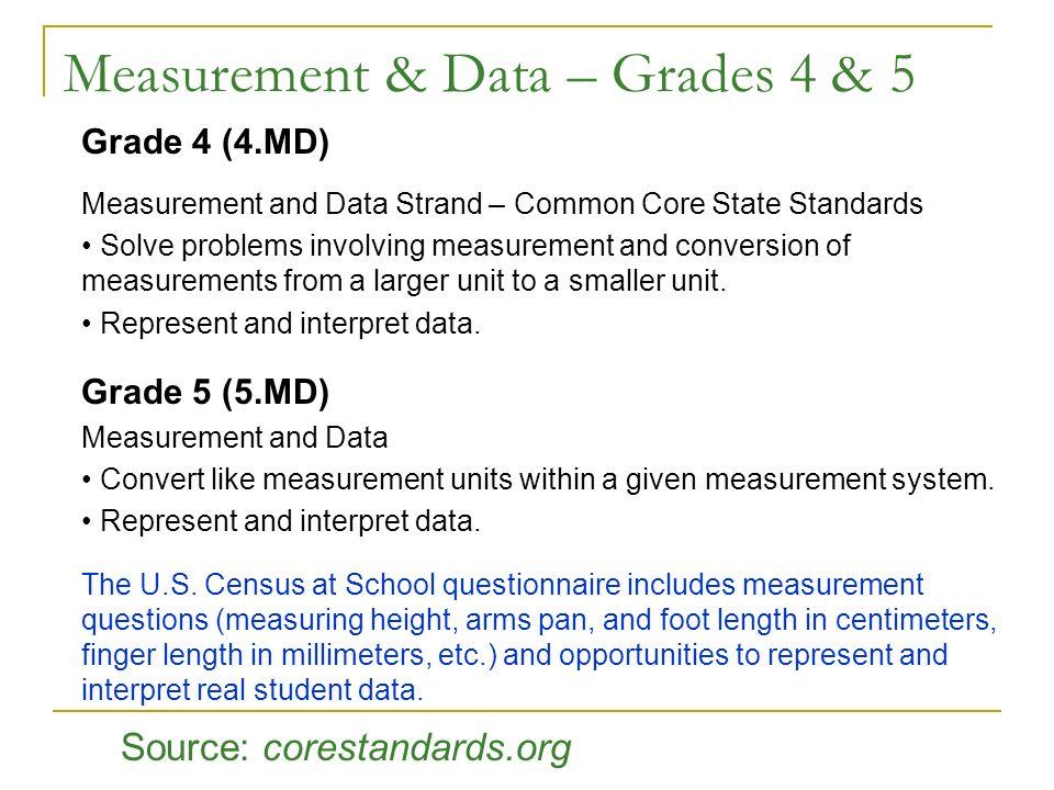 Measurement & Data – Grades 4 & 5 Grade 4 (4.MD) Measurement and Data Strand – Common Core State Standards Solve problems involving measurement and co