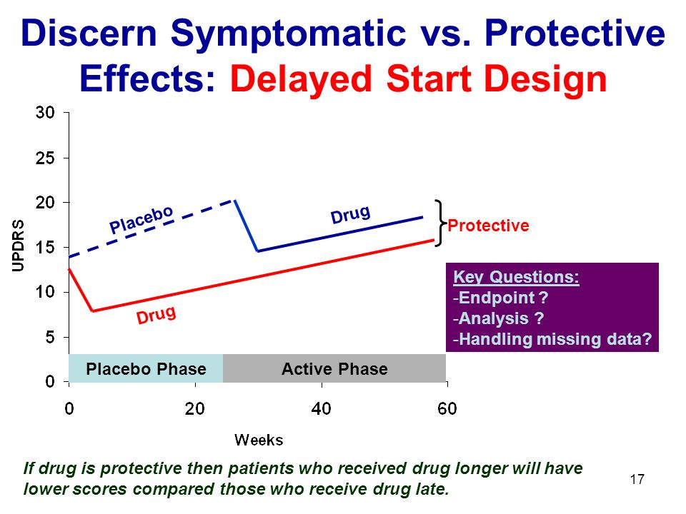 17 Discern Symptomatic vs. Protective Effects: Delayed Start Design If drug is protective then patients who received drug longer will have lower score