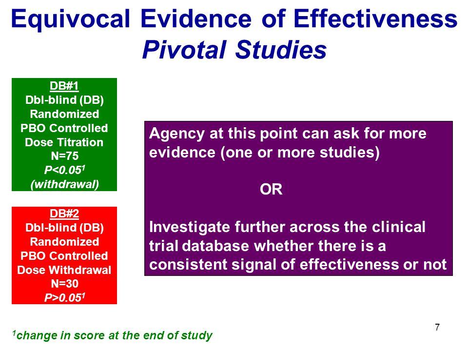 18 Parkinsons Disease Database DataSource#PatientsTrial Duration Trial#1NDA4001yr + 3yr follow-up Trial#2NIH4001yr + follow-up Trial#3NDA9009mo + follow-up Trial#4NDA2009mo + follow-up Trial#5IND3001.5yr