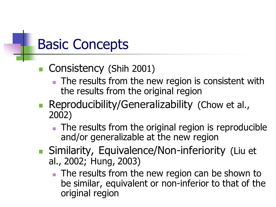 Basic Concepts Consistency (Shih 2001) The results from the new region is consistent with the results from the original region Reproducibility/General