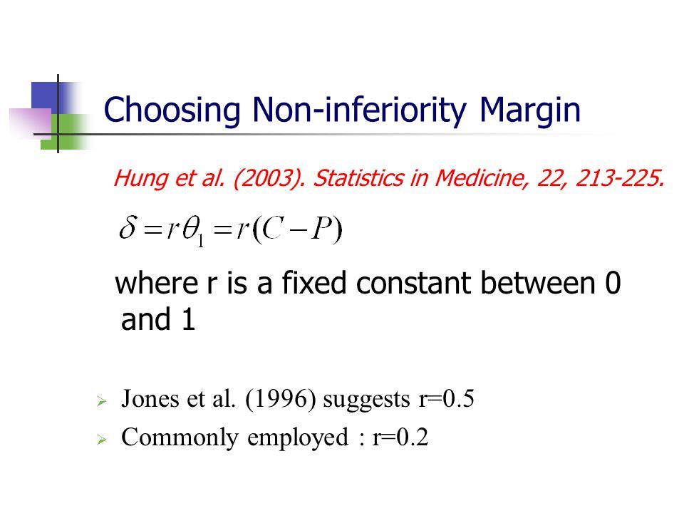 Choosing Non-inferiority Margin Hung et al. (2003). Statistics in Medicine, 22, 213-225. where r is a fixed constant between 0 and 1 Jones et al. (199