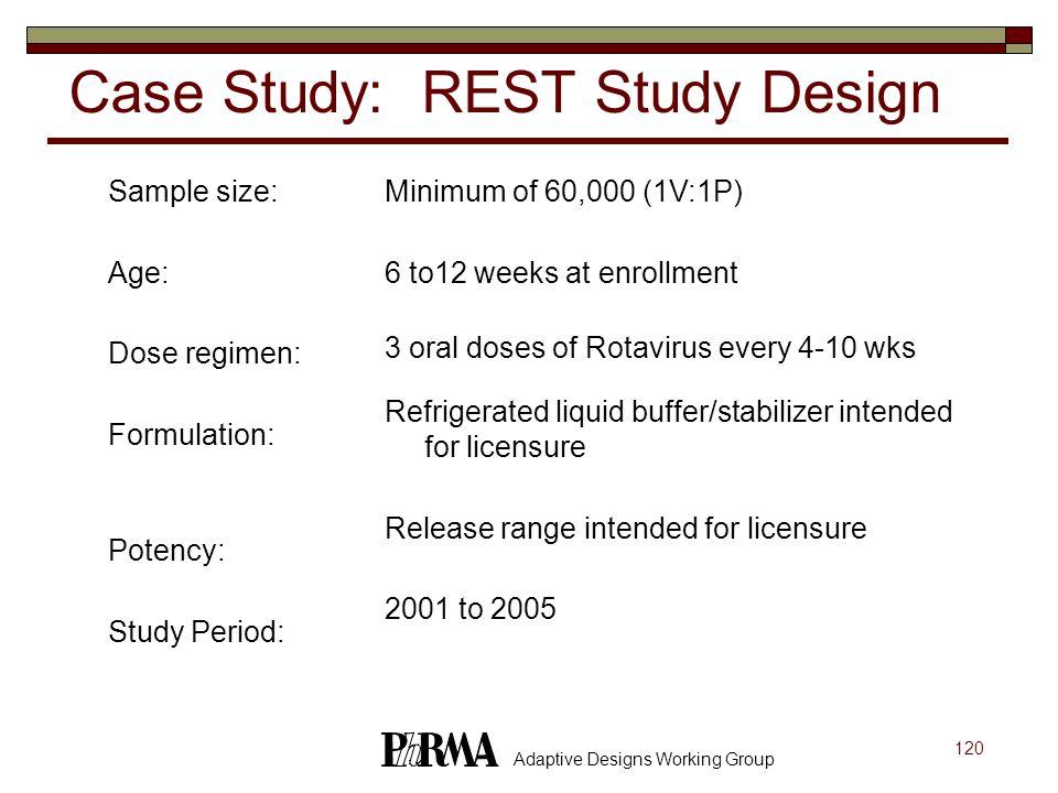 120 Adaptive Designs Working Group Case Study: REST Study Design Sample size: Age: Dose regimen: Formulation: Potency: Study Period: Minimum of 60,000