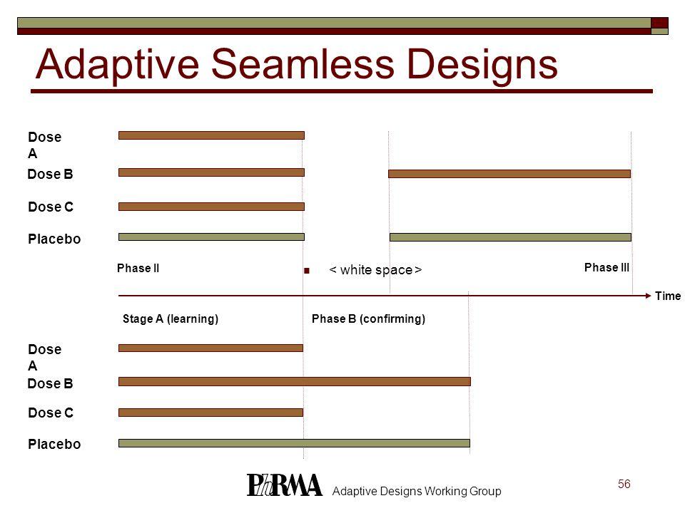 56 Adaptive Designs Working Group Adaptive Seamless Designs DoseA Dose B Dose C Placebo DoseA Dose B Dose C Placebo Phase II Phase III Stage A (learni