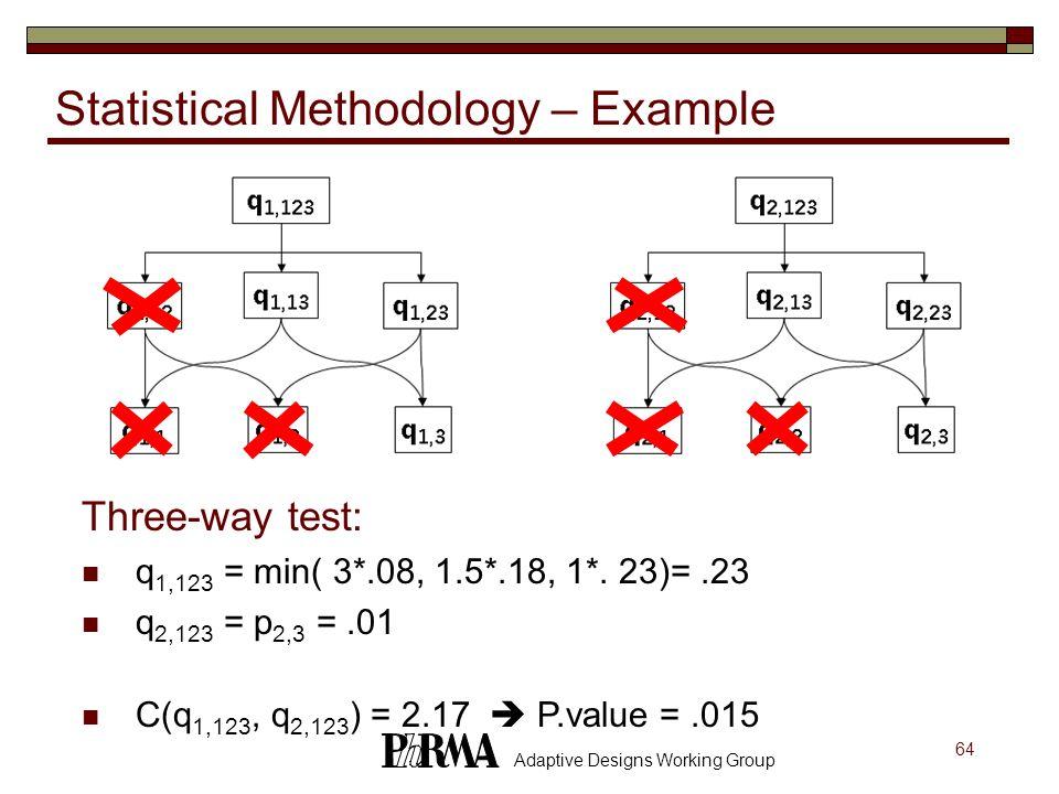64 Adaptive Designs Working Group Statistical Methodology – Example Three-way test: q 1,123 = min( 3*.08, 1.5*.18, 1*. 23)=.23 q 2,123 = p 2,3 =.01 C(