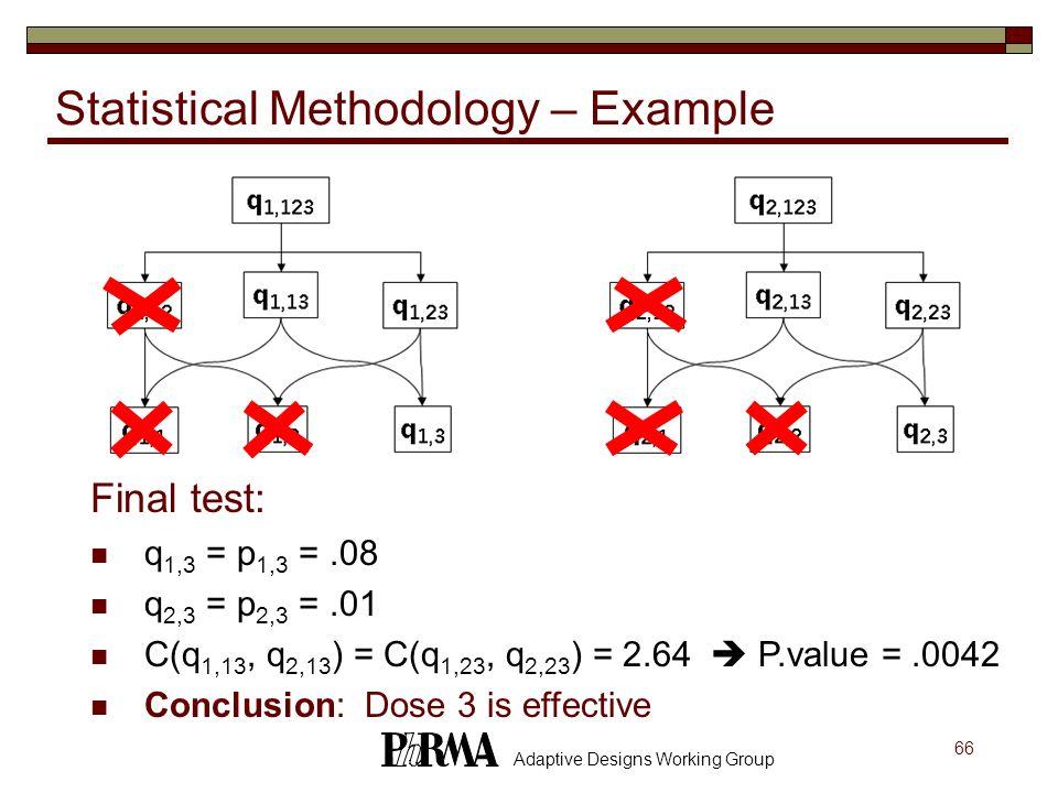 66 Adaptive Designs Working Group Statistical Methodology – Example Final test: q 1,3 = p 1,3 =.08 q 2,3 = p 2,3 =.01 C(q 1,13, q 2,13 ) = C(q 1,23, q