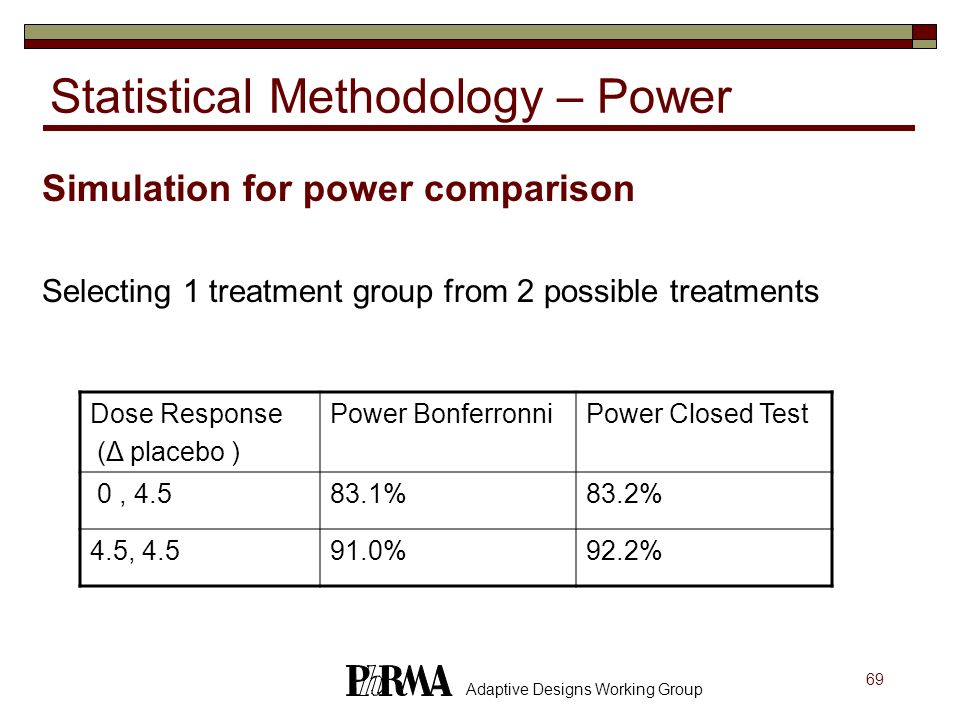 69 Adaptive Designs Working Group Statistical Methodology – Power Simulation for power comparison Selecting 1 treatment group from 2 possible treatmen