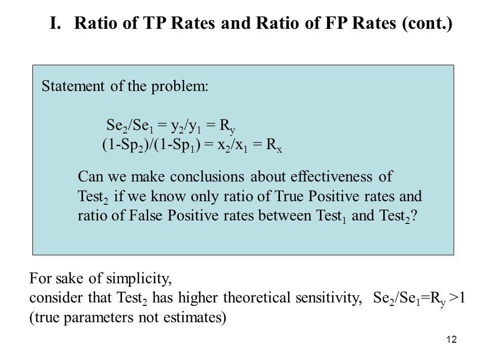 12 I.Ratio of TP Rates and Ratio of FP Rates (cont.) Statement of the problem: Se 2 /Se 1 = y 2 /y 1 = R y (1-Sp 2 )/(1-Sp 1 ) = x 2 /x 1 = R x Can we make conclusions about effectiveness of Test 2 if we know only ratio of True Positive rates and ratio of False Positive rates between Test 1 and Test 2 .