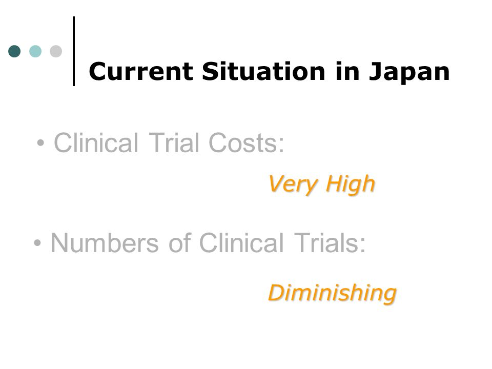 Clinical Trial Costs: Numbers of Clinical Trials: Current Situation in Japan Very High Diminishing