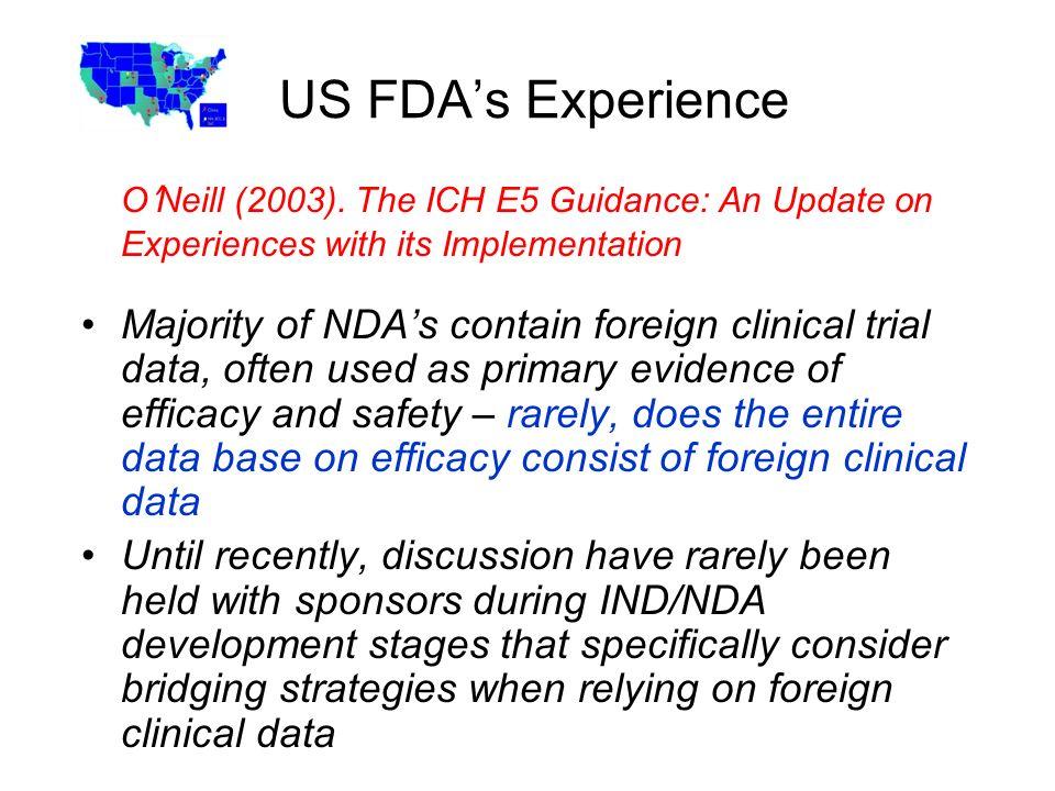 US FDAs Experience O Neill (2003).
