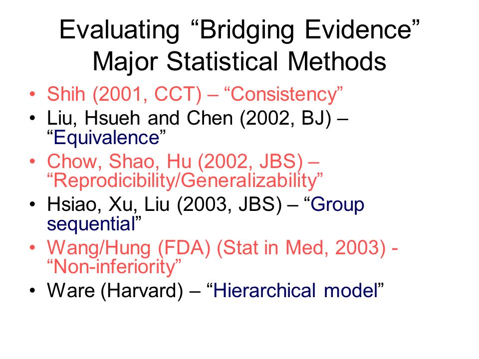 Evaluating Bridging Evidence Major Statistical Methods Shih (2001, CCT) – Consistency Liu, Hsueh and Chen (2002, BJ) –Equivalence Chow, Shao, Hu (2002, JBS) – Reprodicibility/Generalizability Hsiao, Xu, Liu (2003, JBS) – Group sequential Wang/Hung (FDA) (Stat in Med, 2003) - Non-inferiority Ware (Harvard) – Hierarchical model