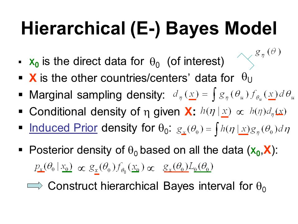 Hierarchical (E-) Bayes Model X 0 is the direct data for(of interest) X is the other countries/centers data for Marginal sampling density: Conditional density of given X: Induced Prior density for 0 : Posterior density of 0 based on all the data ( X 0,X): Construct hierarchical Bayes interval for 0 0 U
