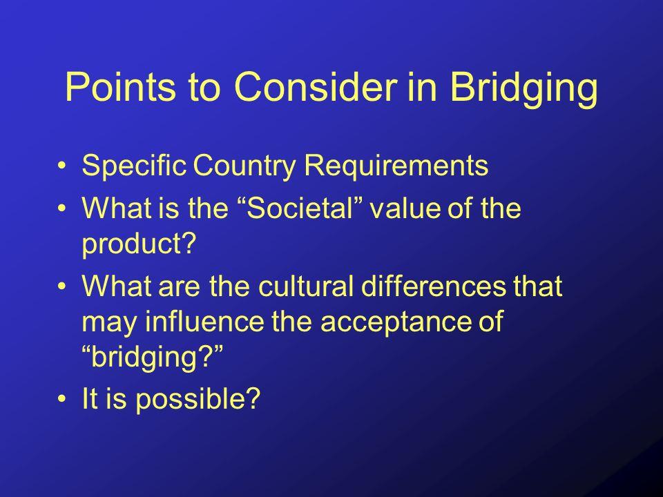 Points to Consider in Drug Development