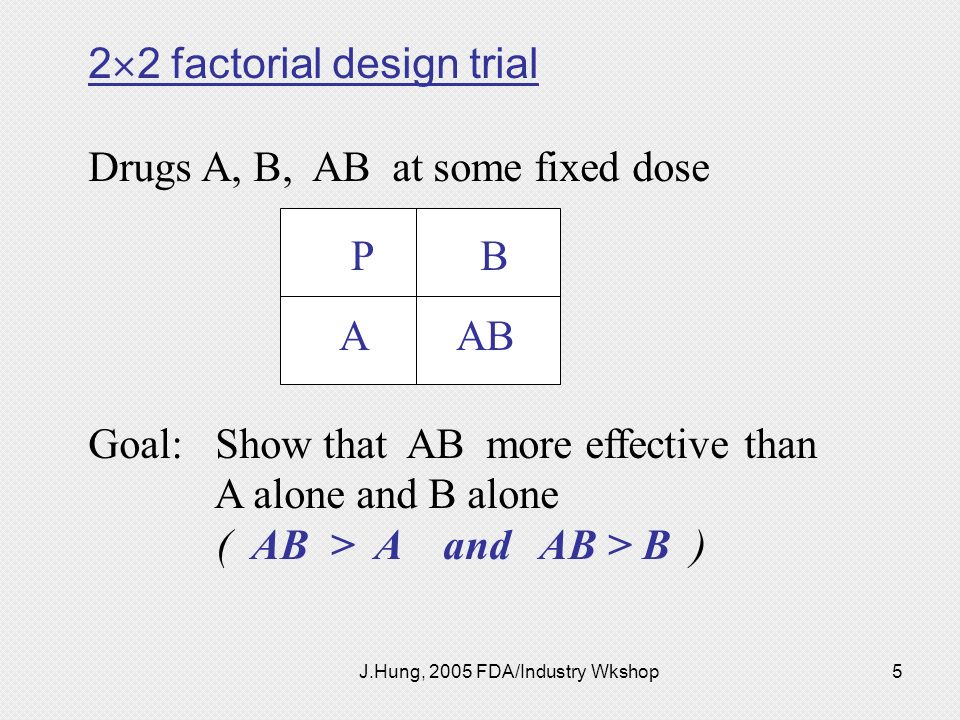 J.Hung, 2005 FDA/Industry Wkshop5 2 2 factorial design trial Drugs A, B, AB at some fixed dose Goal: Show that AB more effective than A alone and B al