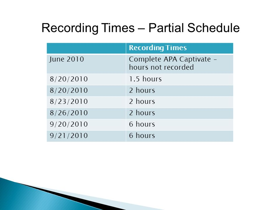 Recording Times June 2010Complete APA Captivate – hours not recorded 8/20/ hours 8/20/20102 hours 8/23/20102 hours 8/26/20102 hours 9/20/20106 hours 9/21/20106 hours Recording Times – Partial Schedule