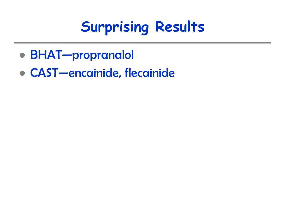 Surprising Results BHATpropranalol CASTencainide, flecainide