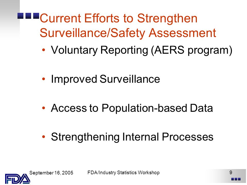 September 16, 2005 FDA/Industry Statistics Workshop9 Current Efforts to Strengthen Surveillance/Safety Assessment Voluntary Reporting (AERS program) Improved Surveillance Access to Population-based Data Strengthening Internal Processes