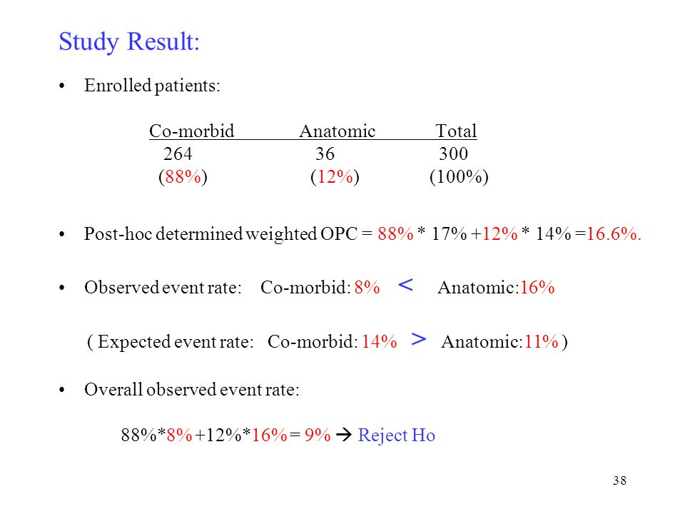 38 Study Result: Enrolled patients: Co-morbid Anatomic Total 264 36 300 (88%) (12%) (100%) Post-hoc determined weighted OPC = 88% * 17% +12% * 14% =16.6%.