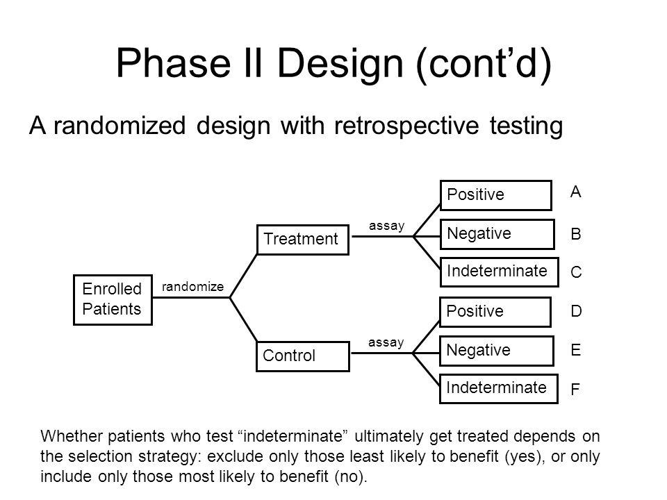A randomized design with retrospective testing Enrolled Patients randomize Treatment assay Positive Negative Indeterminate Control assay Positive Nega