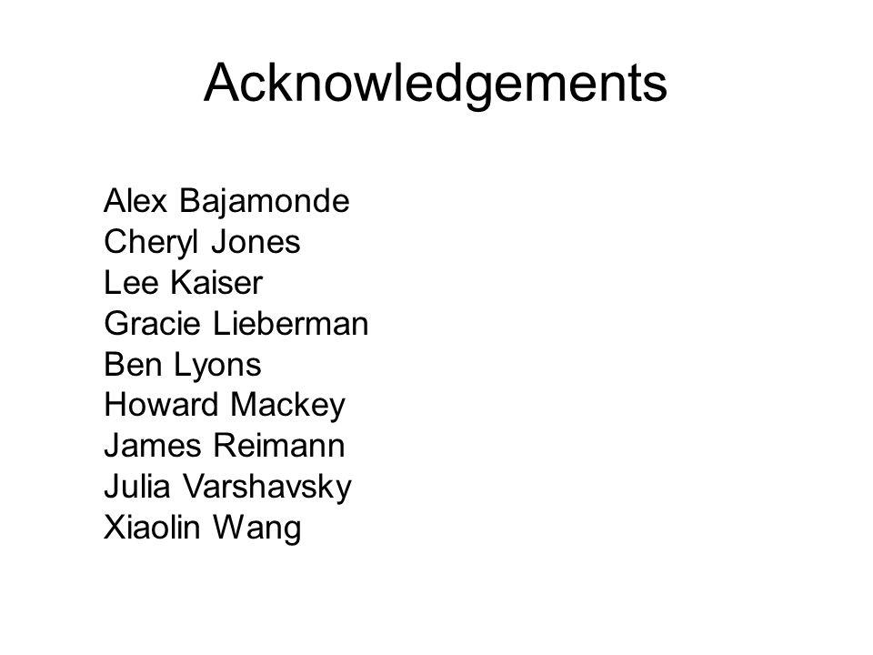 Acknowledgements Alex Bajamonde Cheryl Jones Lee Kaiser Gracie Lieberman Ben Lyons Howard Mackey James Reimann Julia Varshavsky Xiaolin Wang