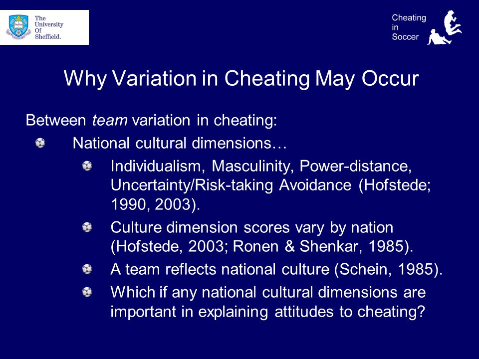 Why Variation in Cheating May Occur Between team variation in cheating: National cultural dimensions… Individualism, Masculinity, Power-distance, Uncertainty/Risk-taking Avoidance (Hofstede; 1990, 2003).