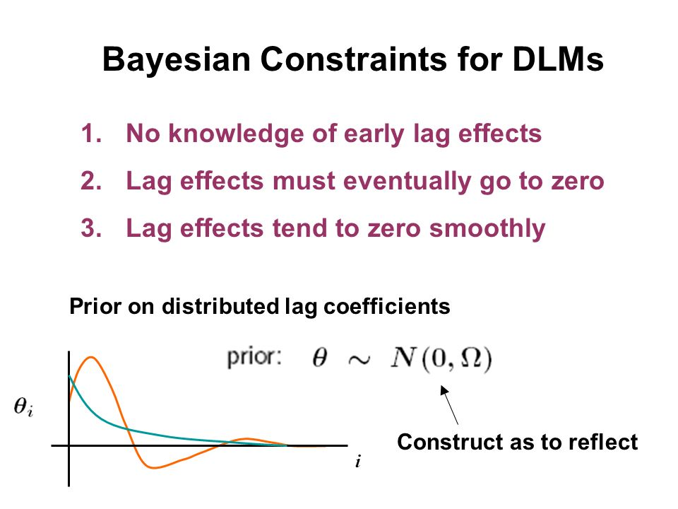 1.No knowledge of early lag effects 2.Lag effects must eventually go to zero 3.Lag effects tend to zero smoothly Bayesian Constraints for DLMs Prior on distributed lag coefficients Construct as to reflect i