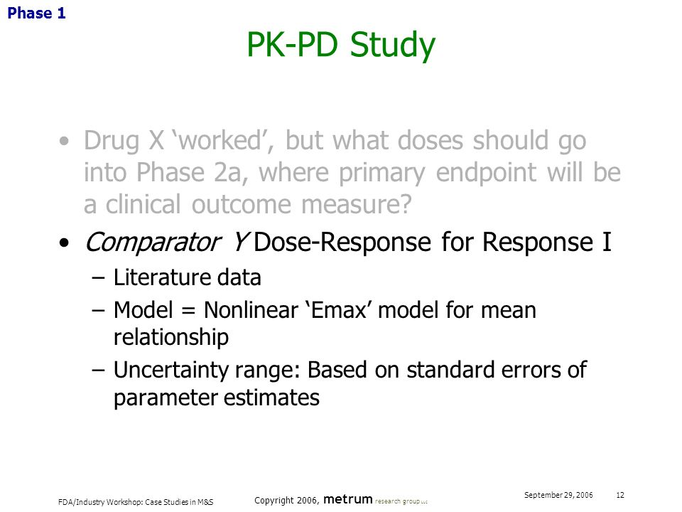 FDA/Industry Workshop: Case Studies in M&S Copyright 2006, metrum research group LLC September 29, 2006 12 PK-PD Study Drug X worked, but what doses s